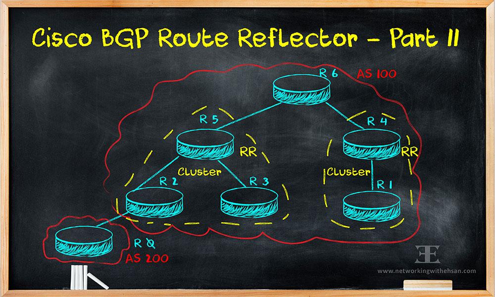 BGP Route Reflector - Part II