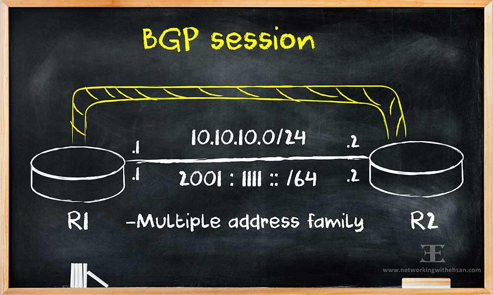 Single BGP Session - Multi Address Families
