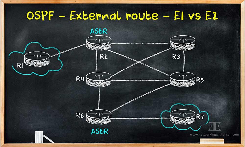 OSPF - External Route - E1 vs E2