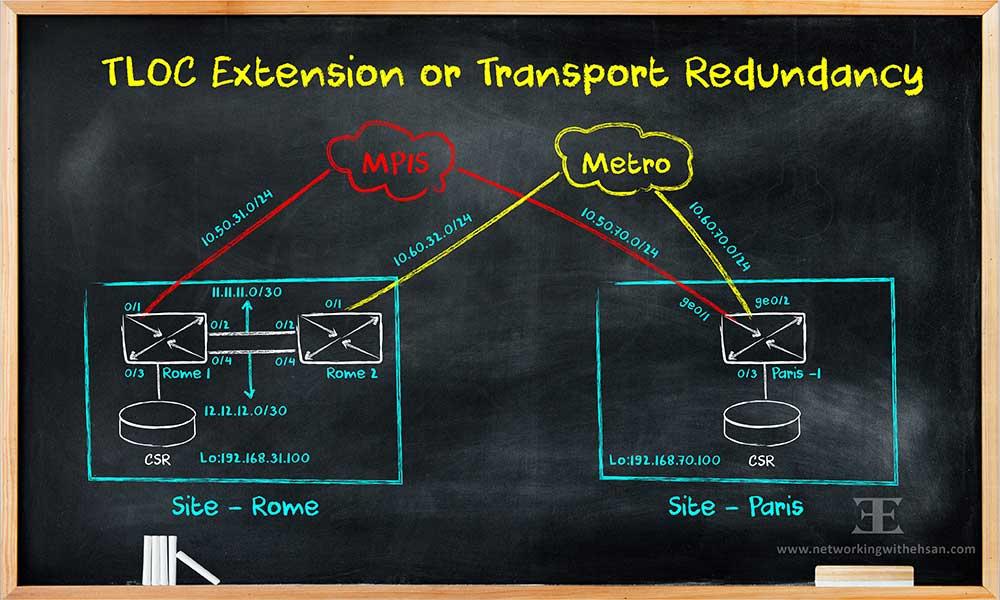 TLOC Extension or Transport Redundancy