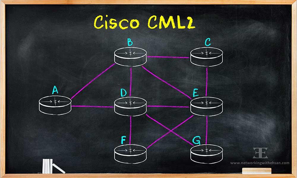 Cisco CML 2 - Install /Deploy