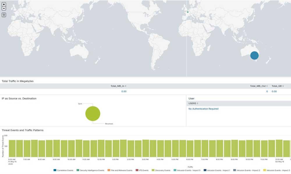 Cisco eStreamer eNcore Add-on for splunk