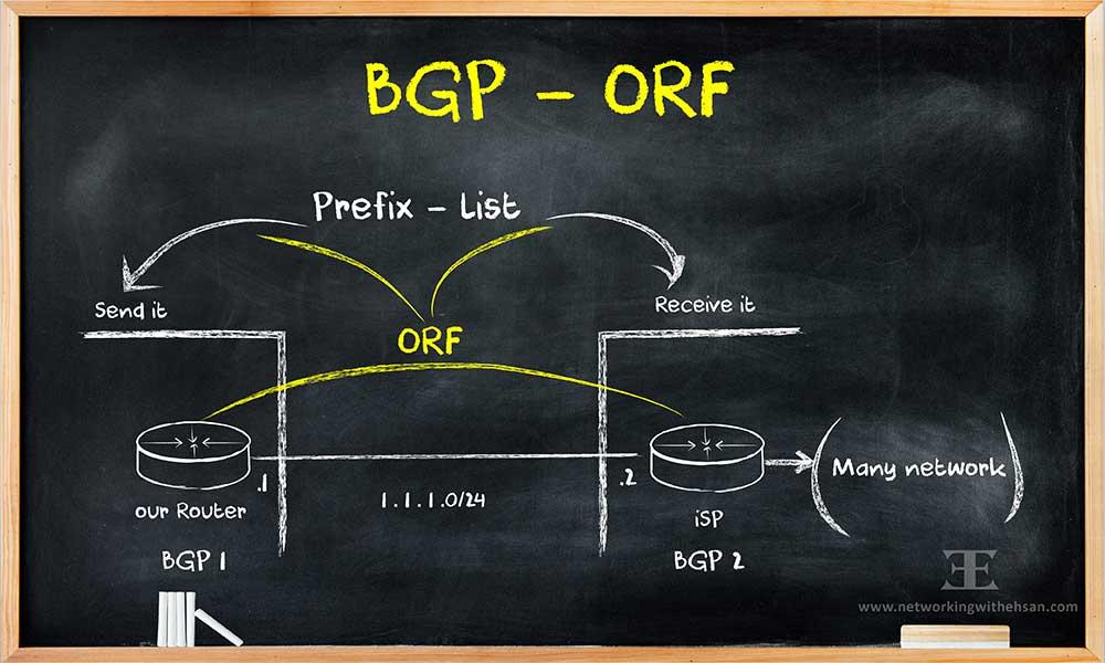 BGP- ORF