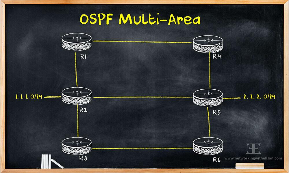 OSPF Multi-Area