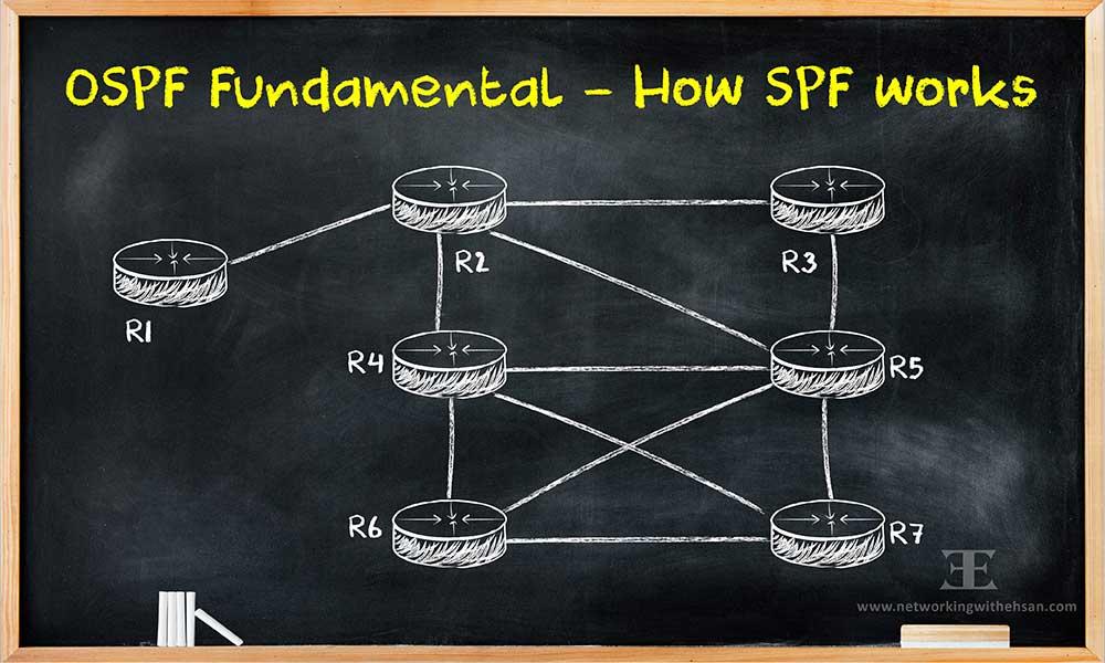 OSPF Fundamental - How SPF works