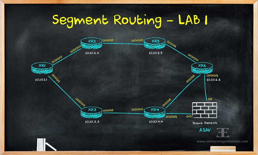 Segment Routing - LAB I - SR without LDP