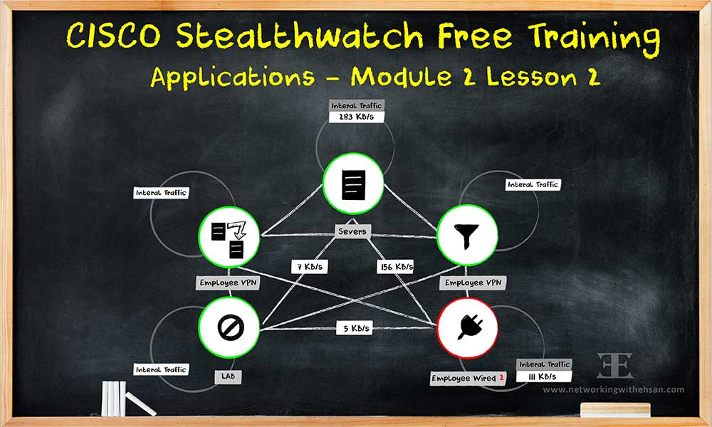 CISCO Stealthwatch Free Training - Applications - Lesson 8