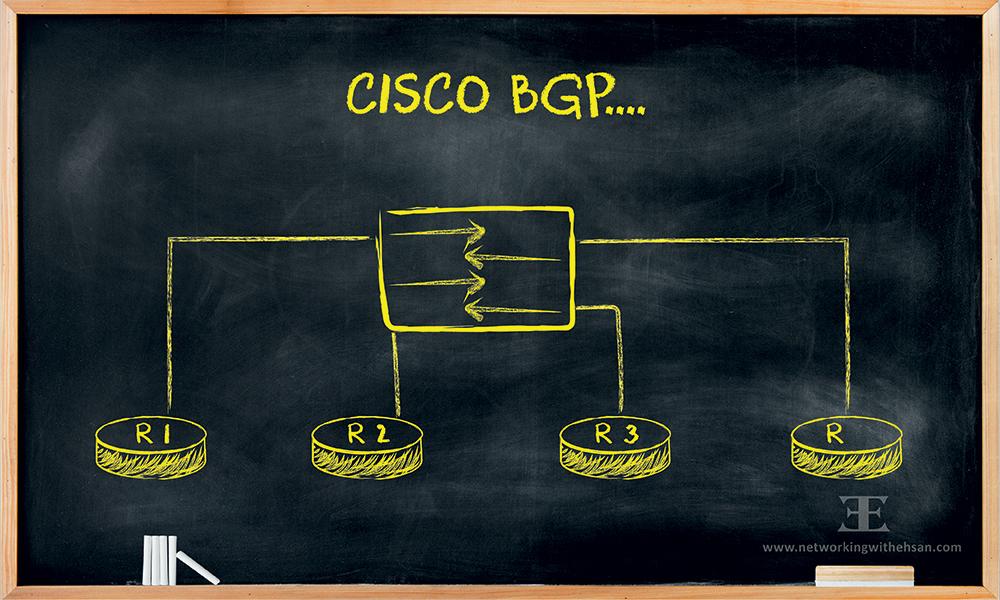 BGP Soft-Reconfiguration - Route Refresh